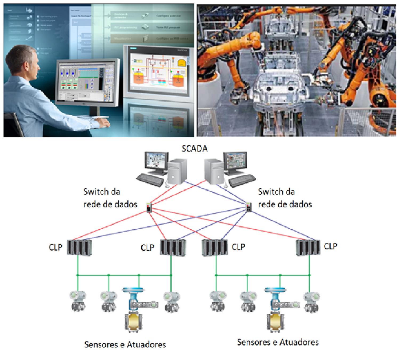 O perfil do engenheiro de automação e sua qualificação