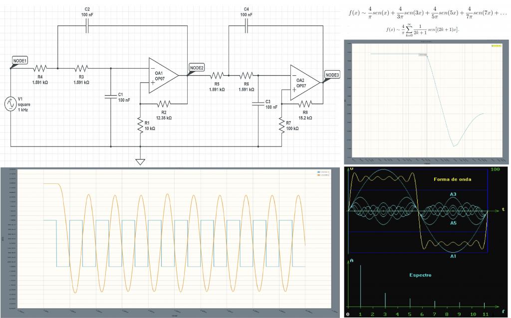 Um gerador programável de um sinal senoidal de baixa distorção com baixo custo